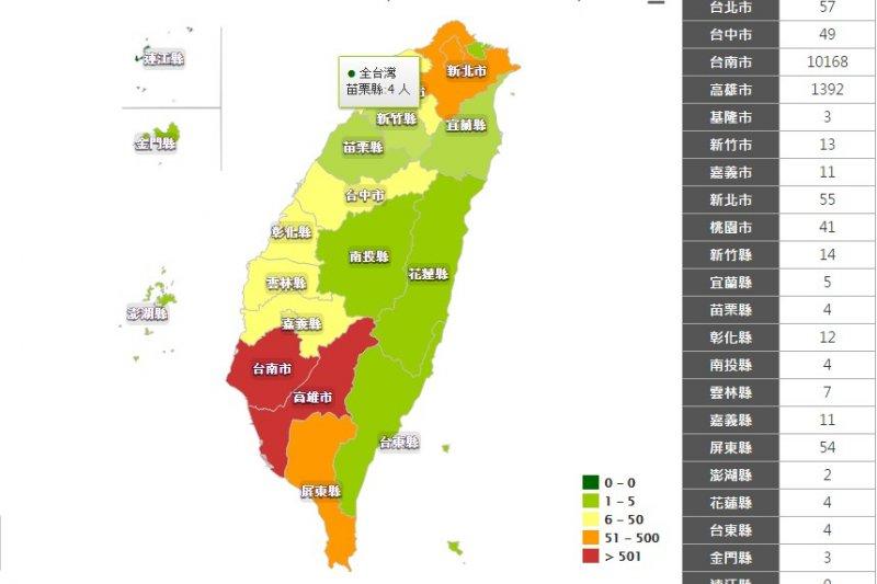 台南市疫情歷年來首度破萬例,創史上新高。(取自疾管局網站)