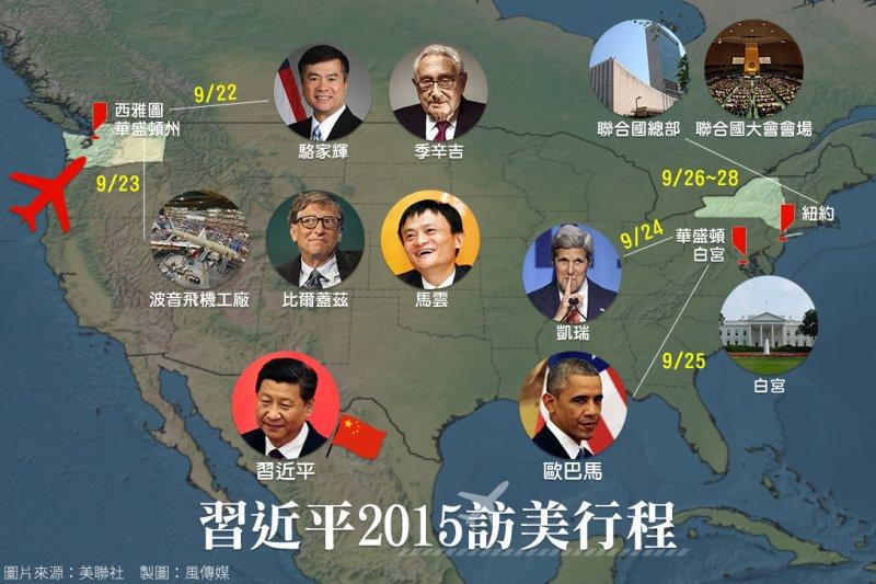 中國國家主席習進平2015訪美行程圖。(照片來源:美聯社╱製圖:風傳媒)