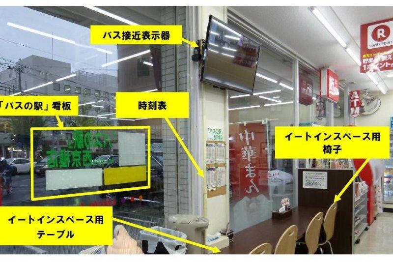 店內公車站相關設置圖。(京都市交通局)