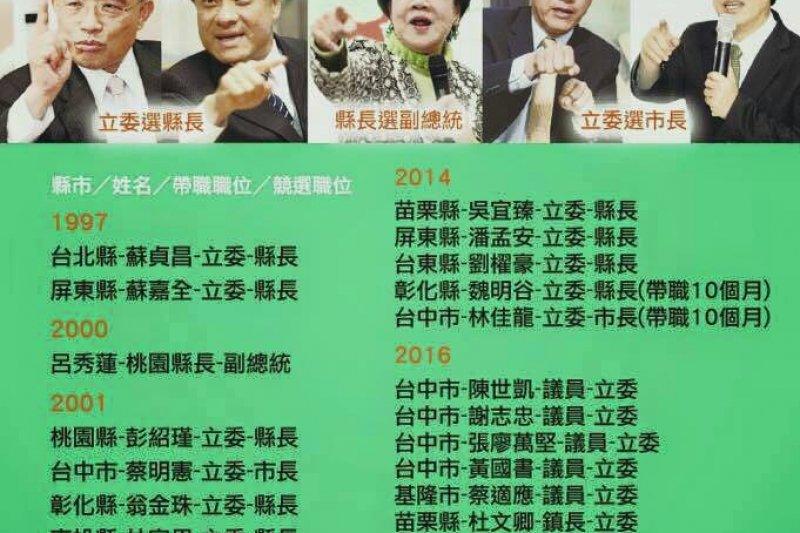 蔡正元臉書公布民進黨帶職參選全紀錄(取自蔡正元臉書)