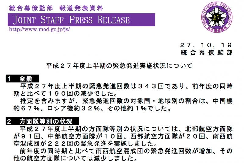 日本防衛省統合幕僚監部19日公佈的緊急升空資料。(防衛省官網)