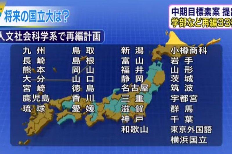 從明年6月開始,日本國內約有33所大學將整併人文社會相關科系。(翻拍自影片)