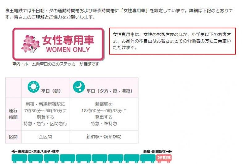 京王電鐵的女性專用車廂運行時段說明。(翻攝京王電鐵官網)