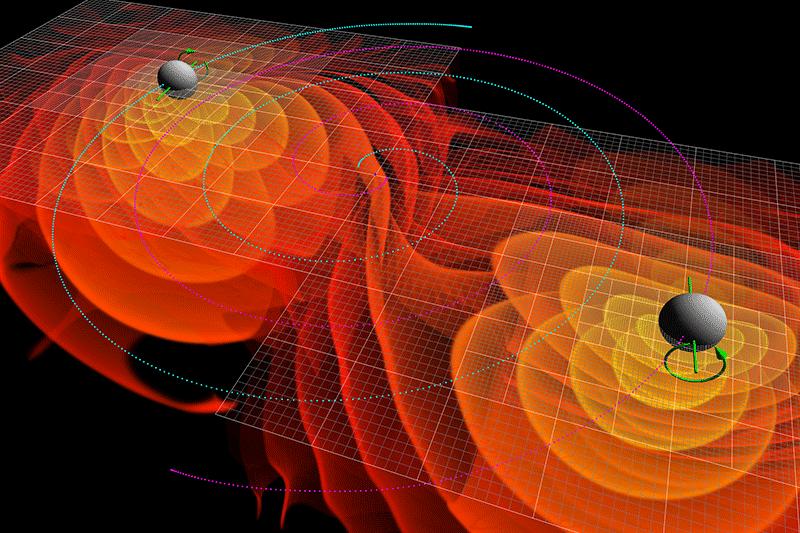 科學家模擬的重力波圖像(PHYSICAL REVIEW LETTERS)