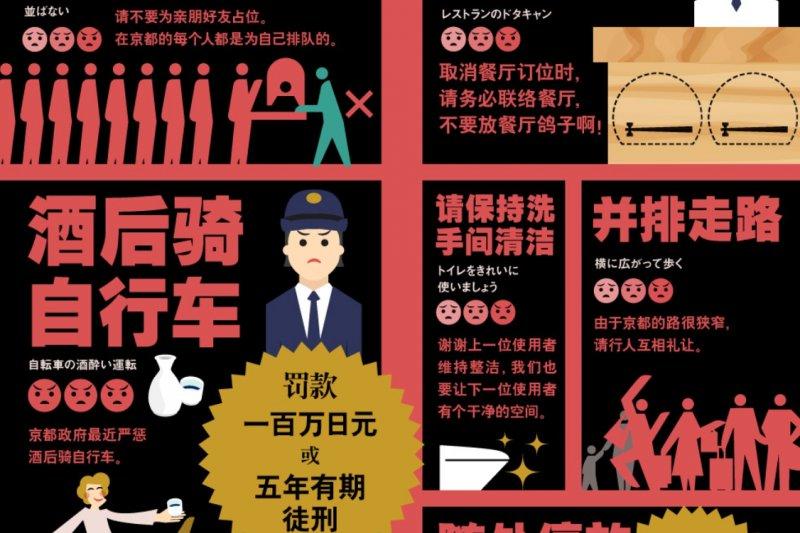 除幾項較為特殊的禁忌外,「請勿插隊」、「放餐廳鴿子」、「保持化妝室清潔」也列在旅遊手冊中。(翻攝京都旅遊指南官網)