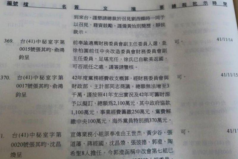 國民黨黨史館檔案(取自楊偉中臉書)