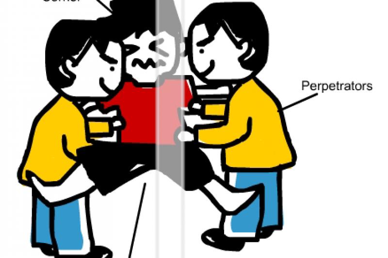 阿魯巴是一種在東亞地區男性學生之間流行的惡作劇,依照地區與時代的不同該遊戲有不同的名稱。(圖取自:維基百科)