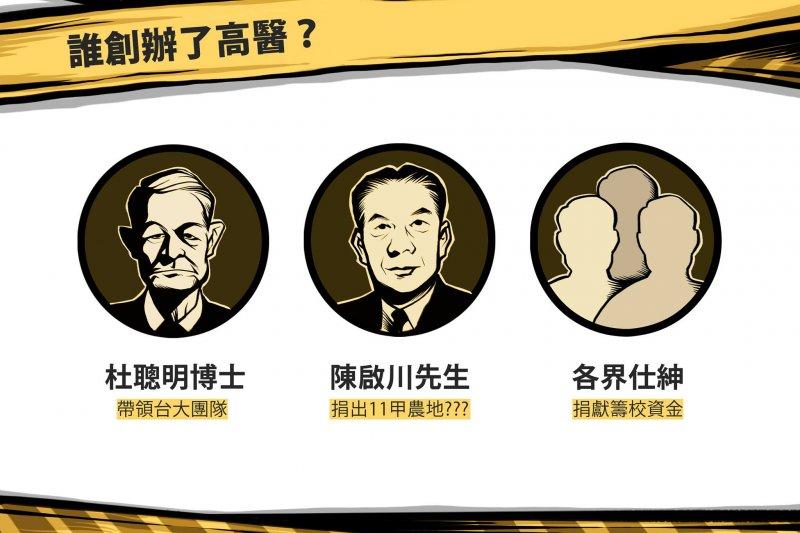 2016-06-12-高醫大創辦史-取自透明高醫臉書