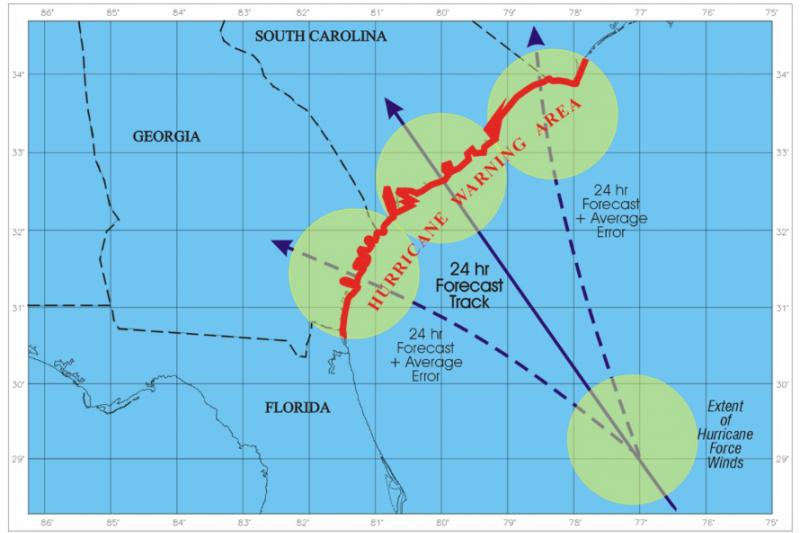吳德榮指出美國颶風警報發佈規則不但包括預測路徑,也會把預報平均誤差列入考量,畫出的警戒區(紅線),其中約僅有不確定的三分之一地區會受颶風侵襲,另外三分之二地區則因「風險管理」而列入,實際遭遇的天氣會是風微雨小。(取自氣象應用推廣基金會)