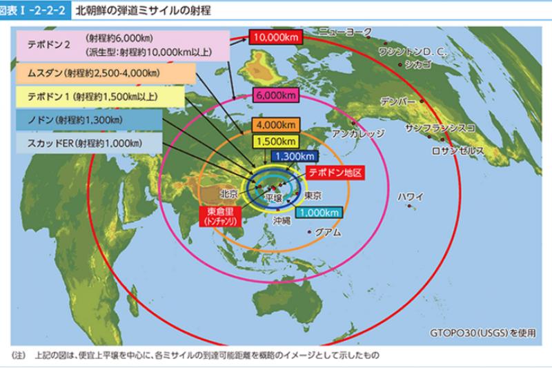 北韓各式彈道飛彈射程示意圖。(圖/日本防衛白皮書)