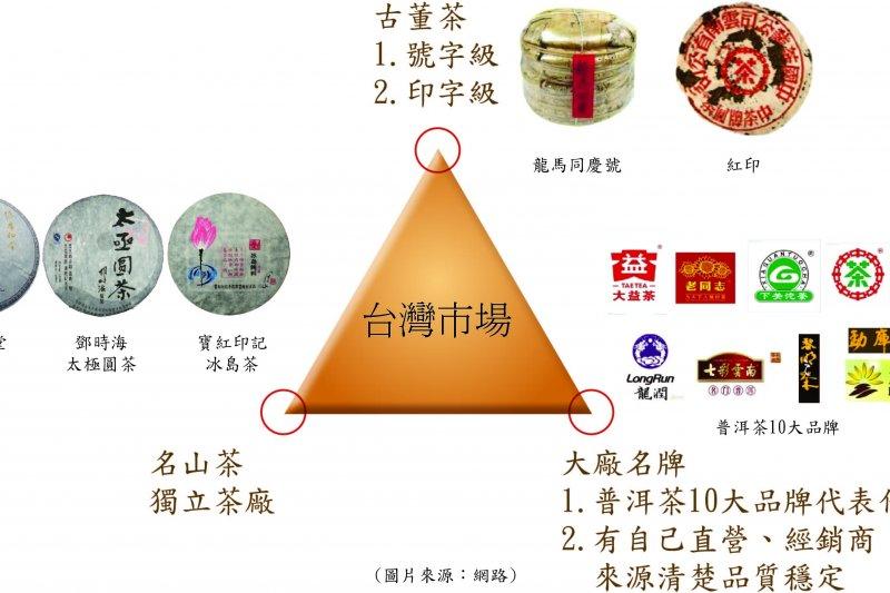 普洱茶過去在台灣三足鼎立(圖/許怡先提供)