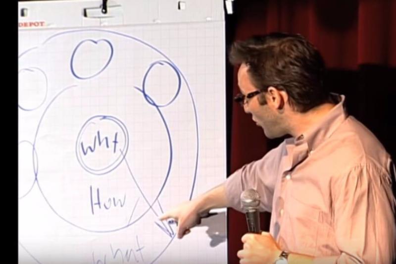 3個同心圓幫助你釐清問題。(圖/Youtube)