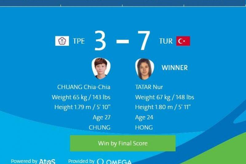 莊佳佳在里約奧運的跆拳道銅牌戰不敵土耳其選手塔塔(Nur Tatar)。(美聯社)