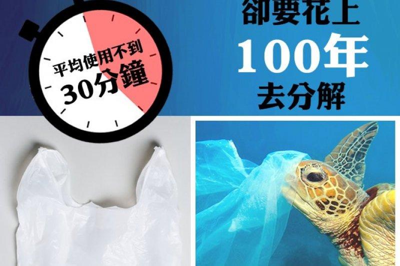 環保署預告,將於4年內分做製造與商業販售兩階段,禁止塑膠柔珠產品於台灣流通。(取自台灣綠色和平網站)