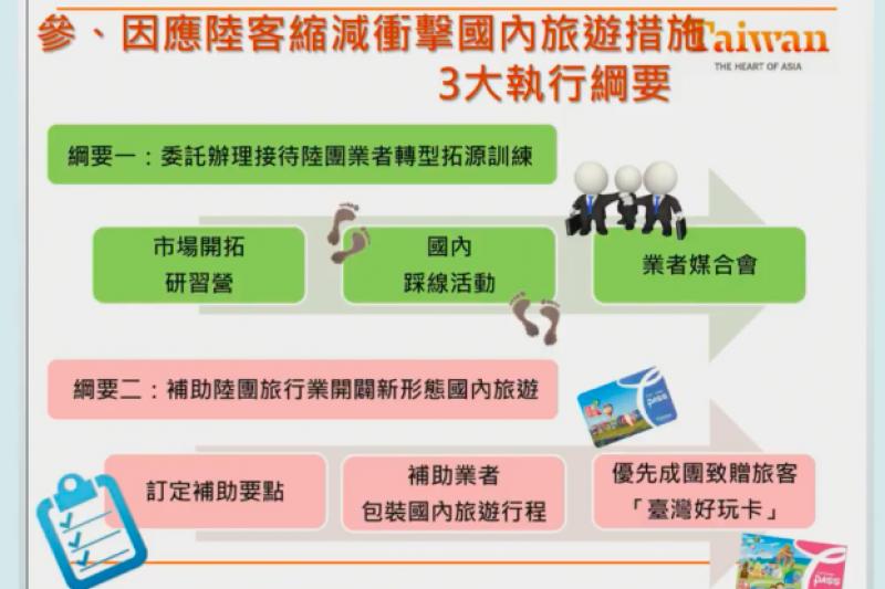 20161104行政院「因應陸客縮減衝擊國內旅遊措施」記者會1(取自行政院直播畫面)