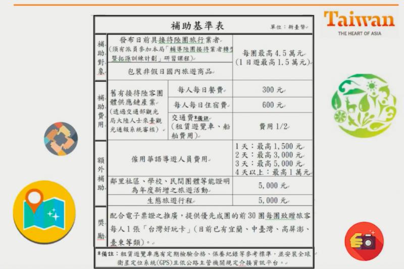 20161104行政院「因應陸客縮減衝擊國內旅遊措施」記者會(取自行政院直播畫面)