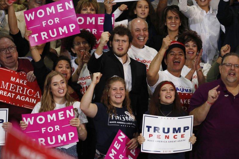 從整體白人女性來看,川普仍獲得53%選票,比希拉蕊多出10%。(美聯社)