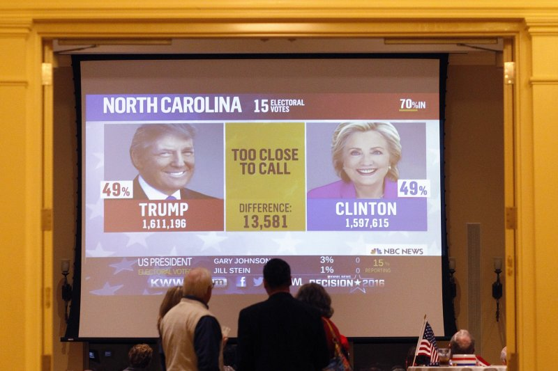 美國6家媒體委託民間市調公司進行出口民調以分析選民結構(美聯社)