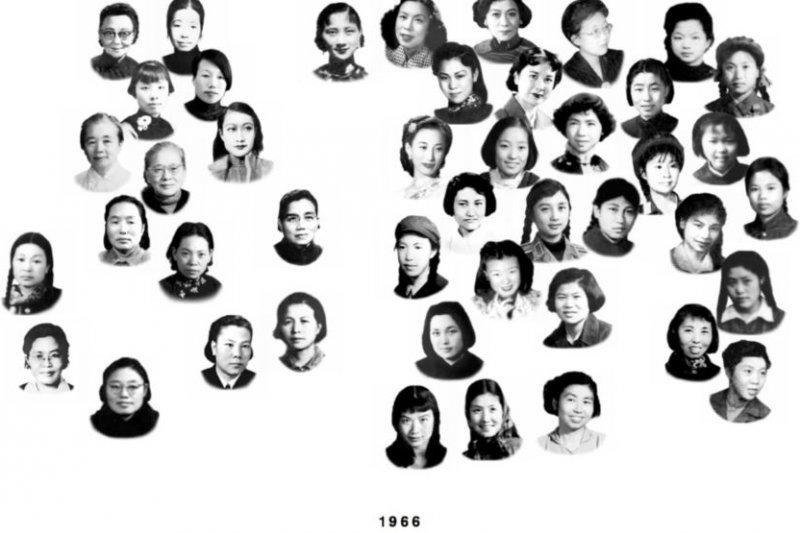 1966年爆發的「文化大革命」造成無數中國人死亡。(美國之音)