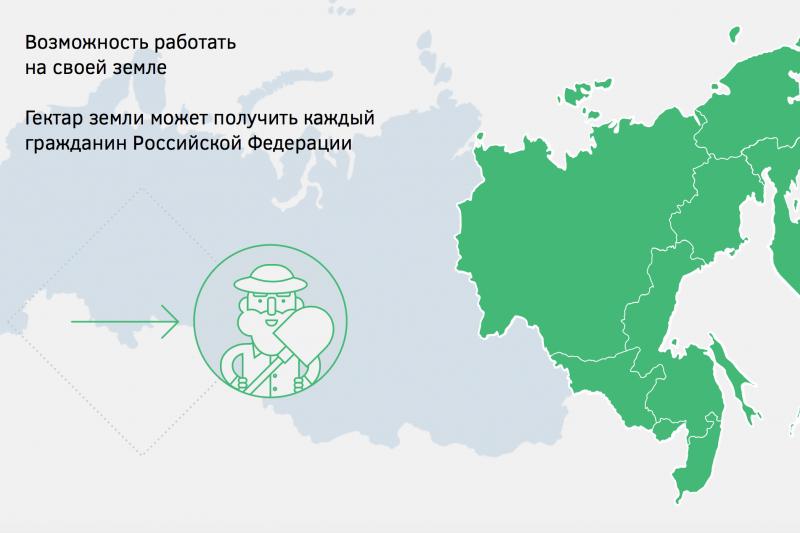 俄國希望藉由贈送土地,促進遠東地區開發與人口成長。(俄國政府官網)