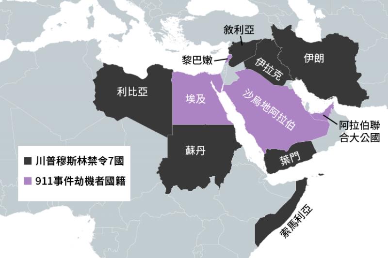 川普穆斯林禁令7國和911事件劫機犯國籍比較圖(風傳媒製圖)