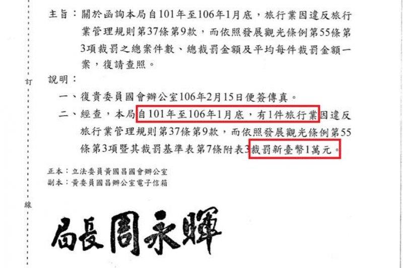 立委黃國昌要求交通部提供過去5年來因行程安排造成駕駛超時的裁罰案件數與金額,結果竟然只有「1件」(黃國昌臉書)