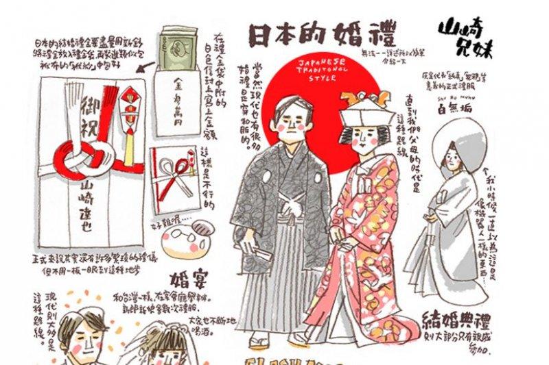 你知道日本人辦的婚禮和台灣差多少嗎?(圖/japaholic)