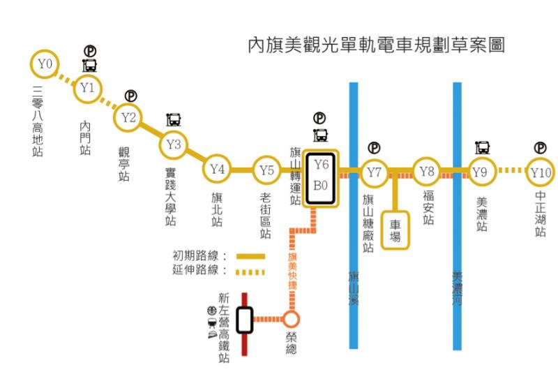 內旗美觀光單軌電車規劃草案圖。(作者提供)