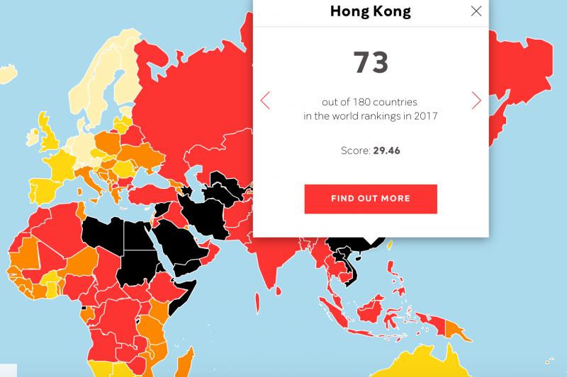 無國界記者組織(RSF)公布2017年新聞自由指數排名,香港的新聞自由持續退步。