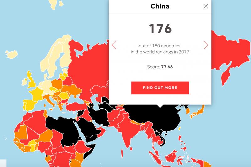 無國界記者組織(RSF)公布2017年新聞自由指數排名,中國在全球180國倒數第5。