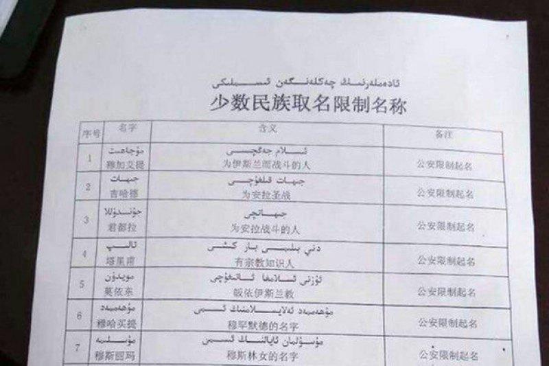 世界維吾爾大會透露,新疆「去極端化政策」無孔不入,甚至管制新生兒的名字。(圖/自由亞洲電台公有領域)