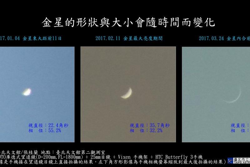 金星第二次最大亮度。(台北市立天文科學教育館提供)