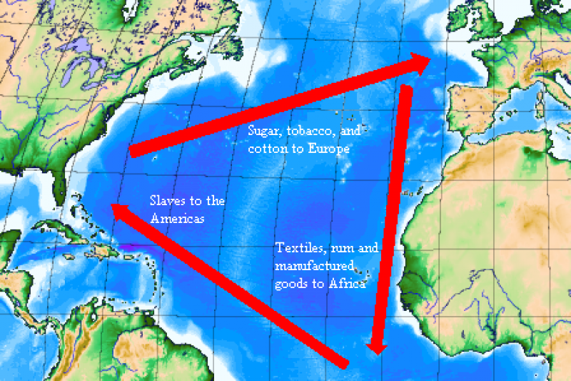 大西洋奴隸「三角貿易」。(SimonP@en.wikipedia/CC BY-SA 3.0)
