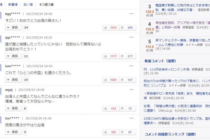 日本網友紛紛讚許我國宣布《民法》「禁同婚」違憲。(翻攝yahoo!日本新聞)