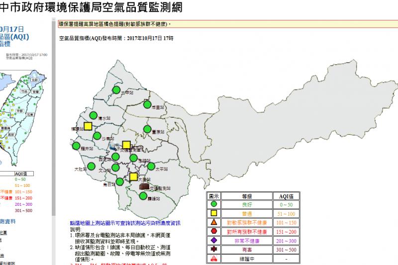 台中市府環保局空氣品質監測網,遵循中央訂定的AQI制度,但仍保留原PM2.5即時地圖,供市民做為加強防護的參考。(圖/臺中市政府環保局提供)