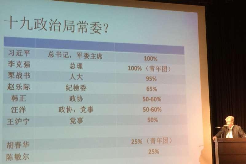 香港大學榮譽教授卜約翰推測,王岐山會退休,胡春華及陳敏爾不會成為中央政治局常委(簡恒宇攝)