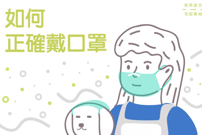 腎陰虛可以吃瑪咖嗎 - 小口罩大學問!別再問到底綠色朝外或白色了,口罩的正確使用方式看這篇圖解最完整