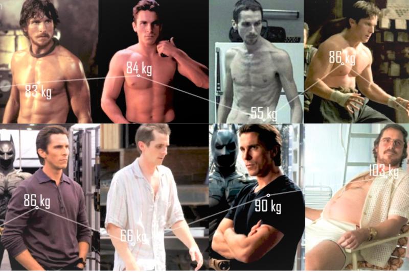 許多好萊塢演員自願配合電影劇本改變身材,尤其知名演員克里斯汀貝爾更是令網友與媒體驚嘆。(圖/Body Transformation@youtube)