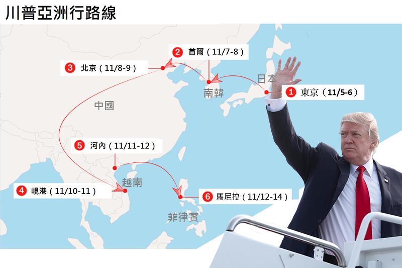 2017年11月中旬,美國總統川普展開上任以來的第一趟亞洲行,將一口氣拜訪5個國家(風傳媒製圖)