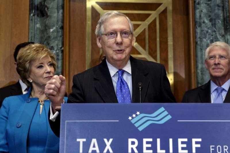 2017年12月2日,美國聯邦參議院通過數十年來最大規模的減稅法案,共和黨領導人麥康奈爾比出勝利手勢(AP)