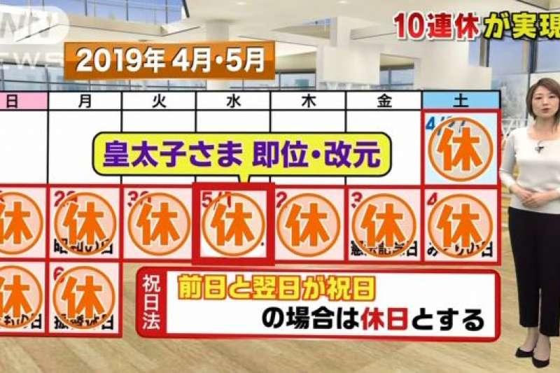 若德仁親王即位日被訂為國定假日,日本很有可能出現空前絕後的十連休。(翻攝影片)