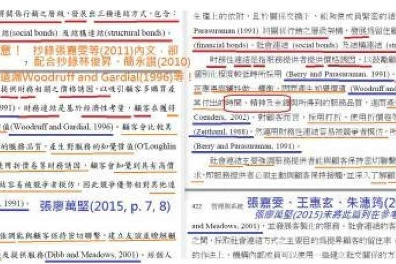 圖5:張廖萬堅EMBA碩論p.7, 8(左圖)張嘉雯、王惠玄、朱潓筠p. 421, 422(右圖)(作者提供)