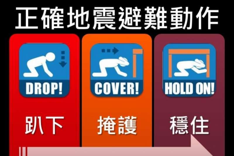 內政部消防署表示,地震發生時應謹記保命3步驟「趴下、掩護、穩住」,在不同情境下也有不同的避難原則。(取自內政部消防署台灣抗震網)