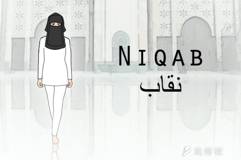 Niqab示意圖。(風傳媒-李承祐繪製)