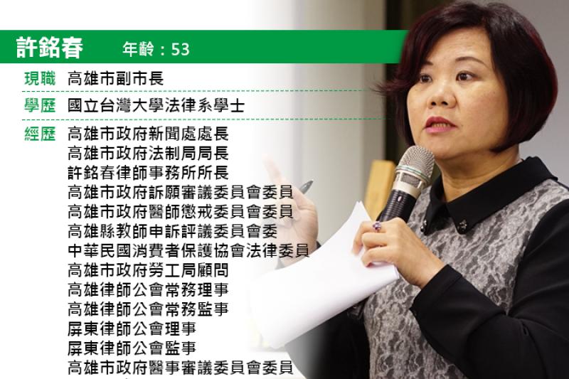 20180223-SMG0035-許銘春小檔案(民進黨中央提供)