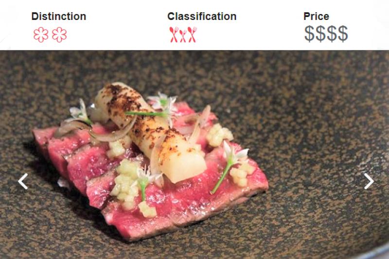 台北米其林指南今日發布,帶指南內這些星星、叉子湯匙、房屋的符號,你看的懂這家餐廳多好吃嗎?(圖/取自米其林指南官網)