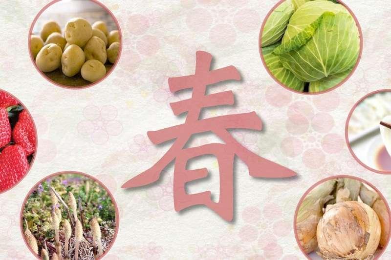 春天到日本遊玩,追逐賞花樂趣的同時也別忘了品嚐季節美食!(圖/樂吃購!提供)