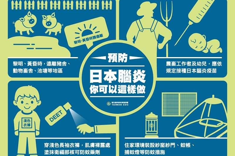 21日衛生福利部疾病管制署宣布今年首例日本腦炎感染個案,提醒民眾盡量避免前往高風險環境,若為必要,仍須做好相關防護措施。 (屏東縣政府衛生局提供)