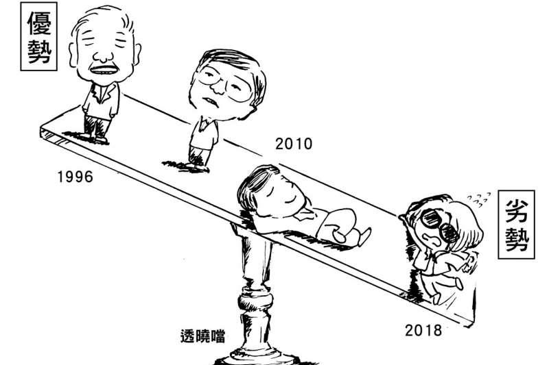 2018-06-11外交情勢圖(透曉噹繪,作者提供)