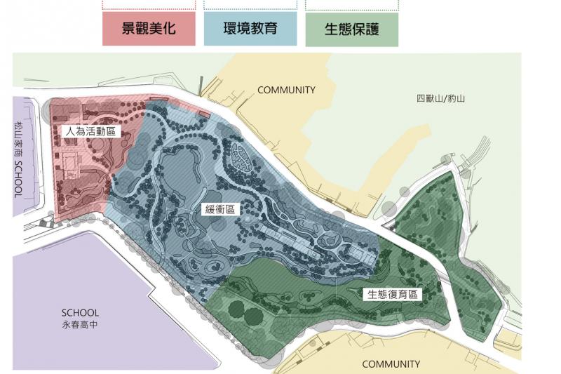 20180625_永春陂規劃分區。(翻攝北市府官網)